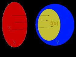 domen funkcije